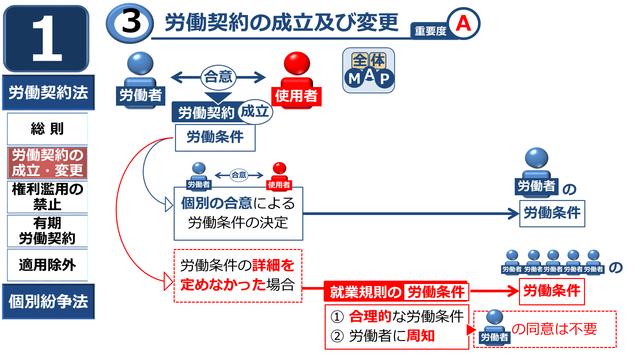 労働一般常識01 労働契約法 入稿版.png