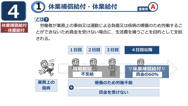労災保険04 休業補償給付 入稿版.png